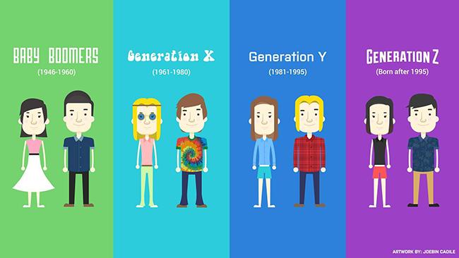 Thế hệ Z, những iGen đang tạo nên những cuộc đột phá trên các lĩnh vực khác nhau.