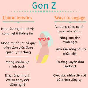 Gen Z's Characteristics (Đặc điểm của gen Z)