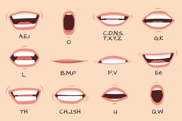 Khẩu hình miệng khi phát âm những phụ âm trong tiếng Anh